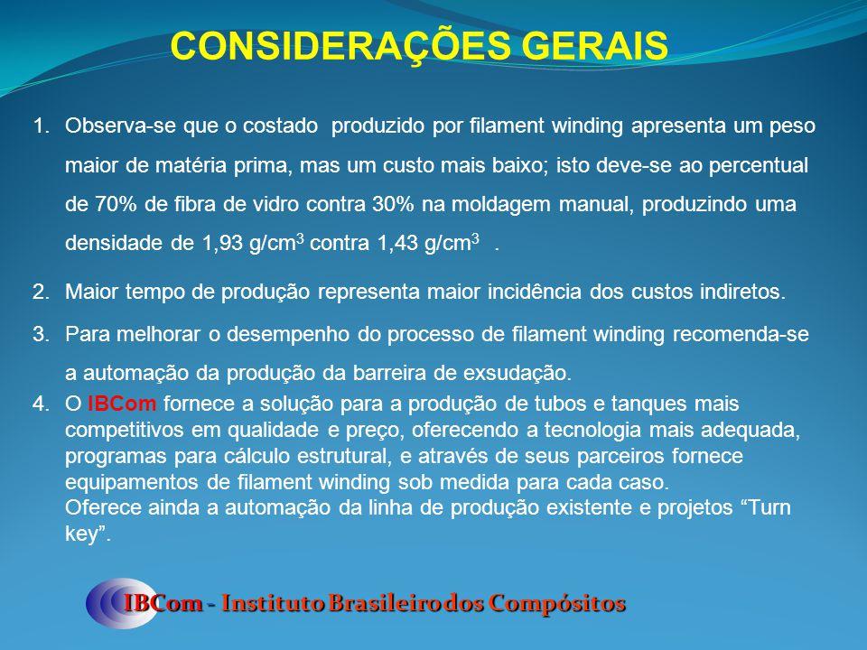 IBCom - Instituto Brasileiro dos Compósitos CONSIDERAÇÕES GERAIS 1.Observa-se que o costado produzido por filament winding apresenta um peso maior de