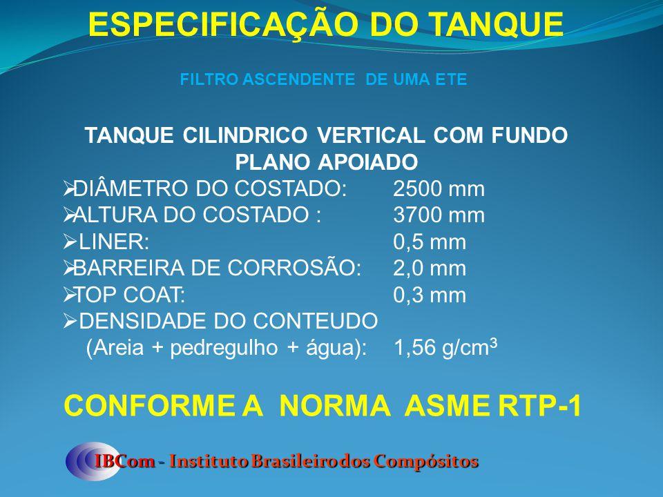 ESPECIFICAÇÃO DO TANQUE TANQUE CILINDRICO VERTICAL COM FUNDO PLANO APOIADO  DIÂMETRO DO COSTADO: 2500 mm  ALTURA DO COSTADO : 3700 mm  LINER:0,5 mm