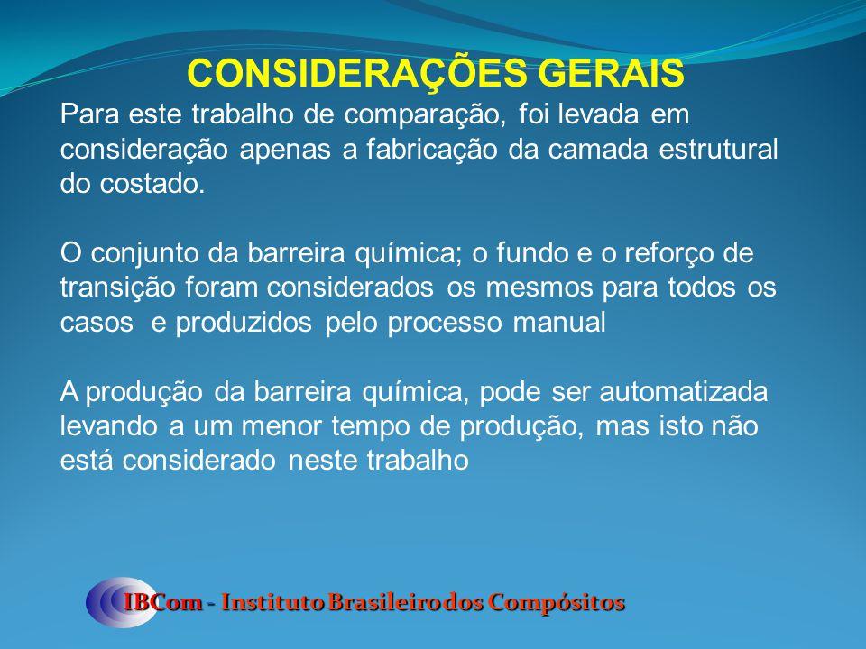 IBCom - Instituto Brasileiro dos Compósitos CONSIDERAÇÕES GERAIS Para este trabalho de comparação, foi levada em consideração apenas a fabricação da c