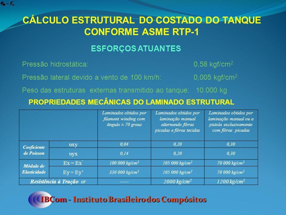 IBCom - Instituto Brasileiro dos Compósitos CÁLCULO ESTRUTURAL DO COSTADO DO TANQUE CONFORME ASME RTP-1 ESFORÇOS ATUANTES Pressão hidrostática: 0,58 k