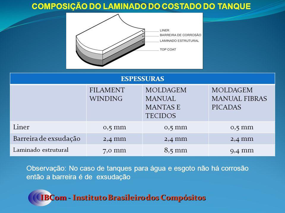 IBCom - Instituto Brasileiro dos Compósitos COMPOSIÇÃO DO LAMINADO DO COSTADO DO TANQUE ESPESSURAS FILAMENT WINDING MOLDAGEM MANUAL MANTAS E TECIDOS M