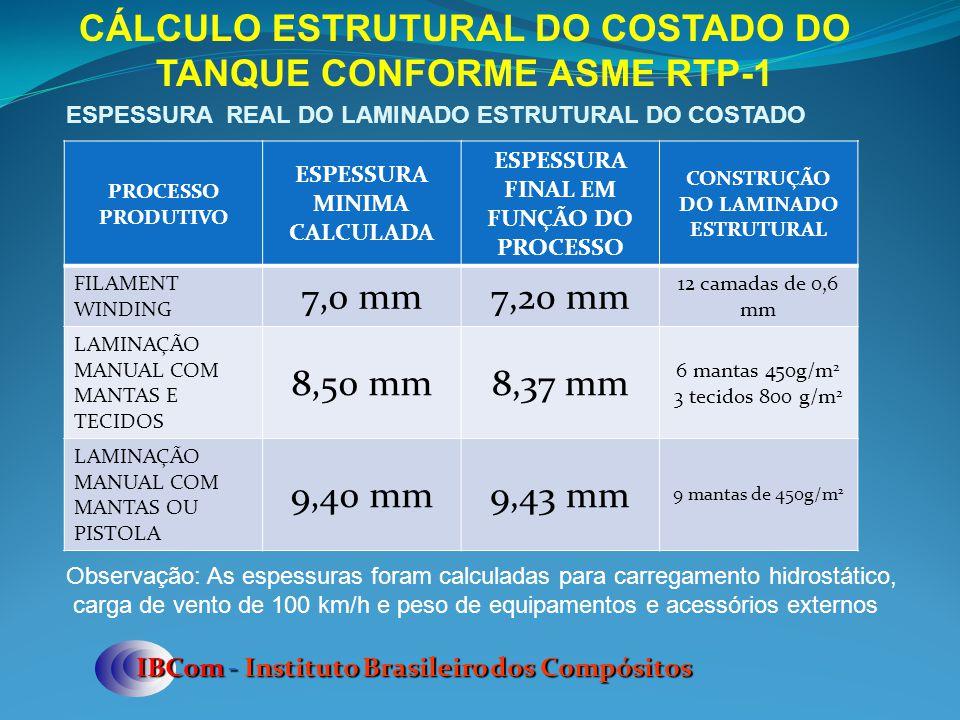 IBCom - Instituto Brasileiro dos Compósitos CÁLCULO ESTRUTURAL DO COSTADO DO TANQUE CONFORME ASME RTP-1 ESPESSURA REAL DO LAMINADO ESTRUTURAL DO COSTA