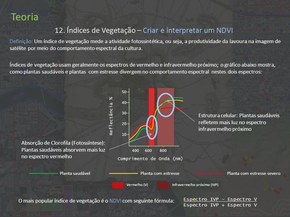 Espectro IVP – Espectro V Espectro IVP + Espectro V Planta saudávelPlanta com estressePlanta com estresse severo Vermelho (V)Infravermelho próximo (IVP) Absorção de Clorofila (Fotossíntese): Plantas saudáveis absorvem mais luz no espectro vermelho Estrutura celular: Plantas saudáveis refletem mais luz no espectro infravermelho próximo Definição: Um índice de vegetação mede a atividade fotossintética, ou seja, a produtividade da lavoura na imagem de satélite por meio do comportamento espectral da cultura.