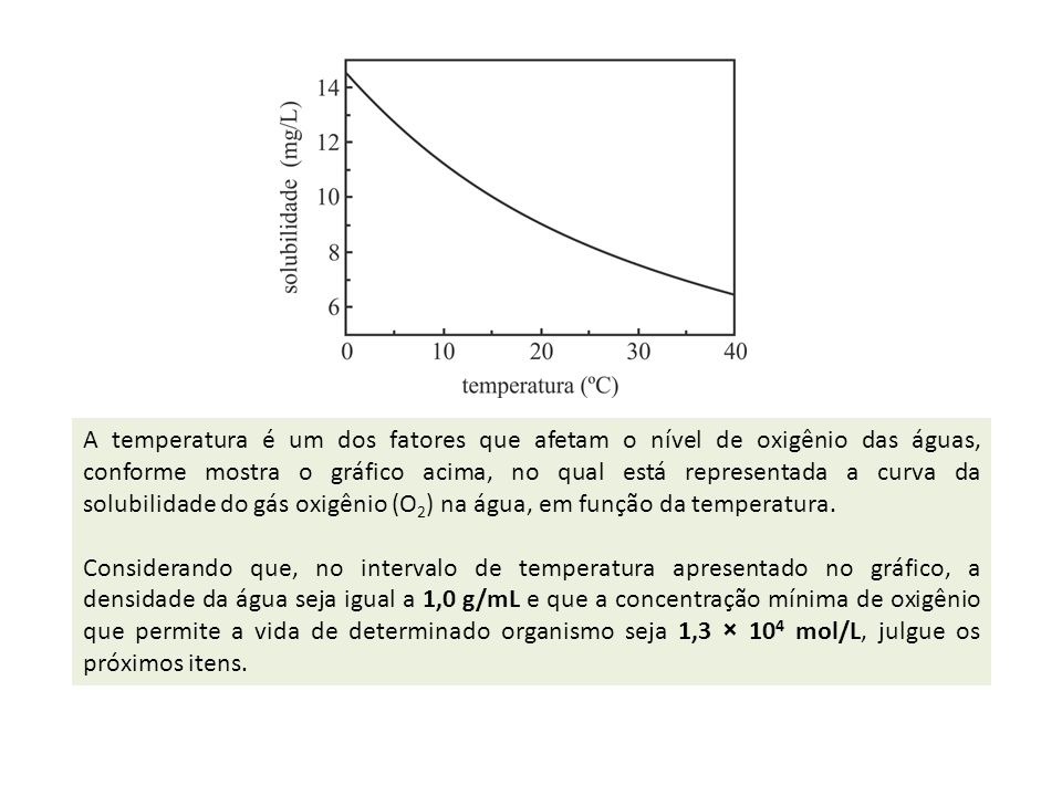 A temperatura é um dos fatores que afetam o nível de oxigênio das águas, conforme mostra o gráfico acima, no qual está representada a curva da solubil