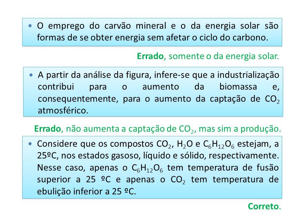 Errado, somente o da energia solar. O emprego do carvão mineral e o da energia solar são formas de se obter energia sem afetar o ciclo do carbono. A p