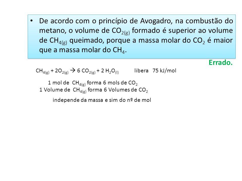 De acordo com o princípio de Avogadro, na combustão do metano, o volume de CO 2(g) formado é superior ao volume de CH 4(g) queimado, porque a massa mo