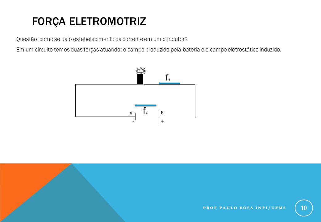 FORÇA ELETROMOTRIZ - + b a fsfs fefe Questão: como se dá o estabelecimento da corrente em um condutor? Em um circuito temos duas forças atuando: o cam