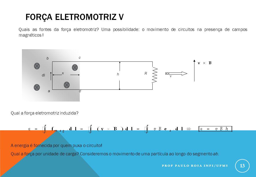 Quais as fontes da força eletromotriz? Uma possibilidade: o movimento de circuitos na presença de campos magnéticos ! v h x R d c b a dl Qual a força