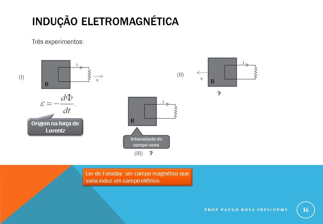INDUÇÃO ELETROMAGNÉTICA Três experimentos: v i B v i B i B Intensidade do campo varia Lei de Faraday: um campo magnético que varia induz um campo elét