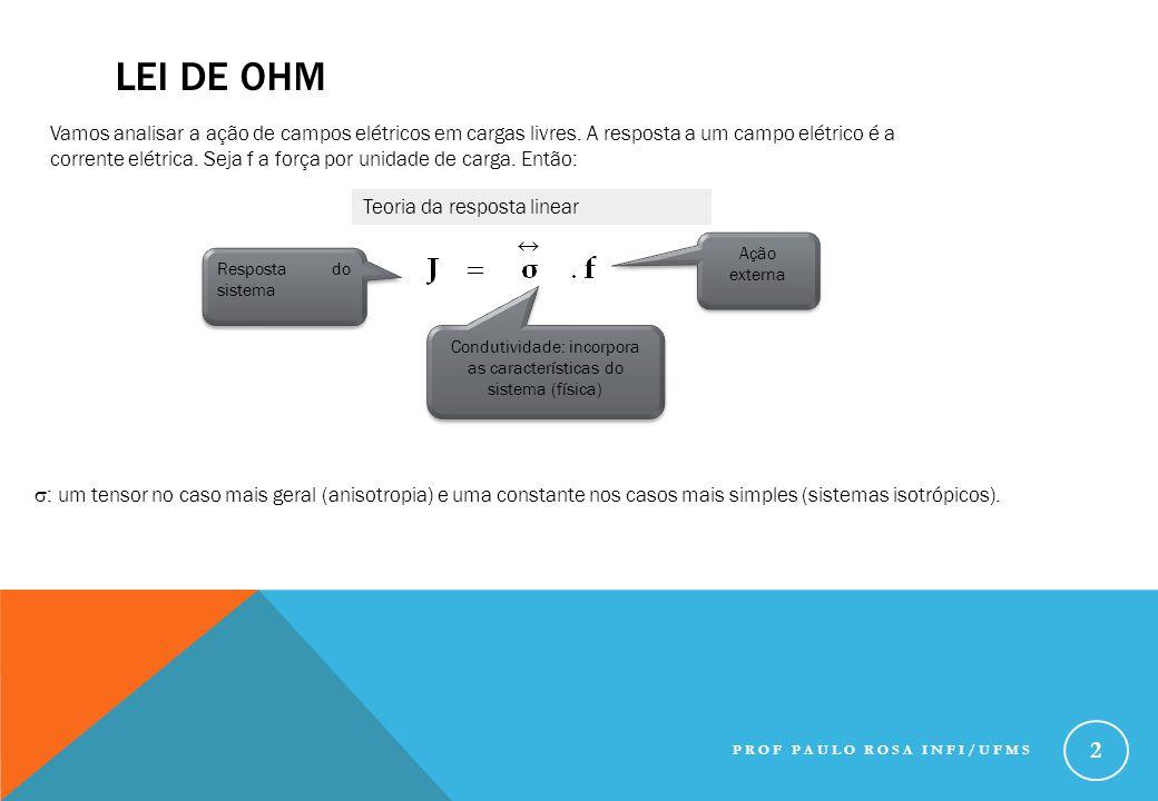 Lei de Ohm Hipótese: a força de origem magnética é muito menor que a força de origem eletrostática (baixas velocidades) Se a força externa for a força de Lorentz: LEI DE OHM II PROF PAULO ROSA INFI/UFMS 3