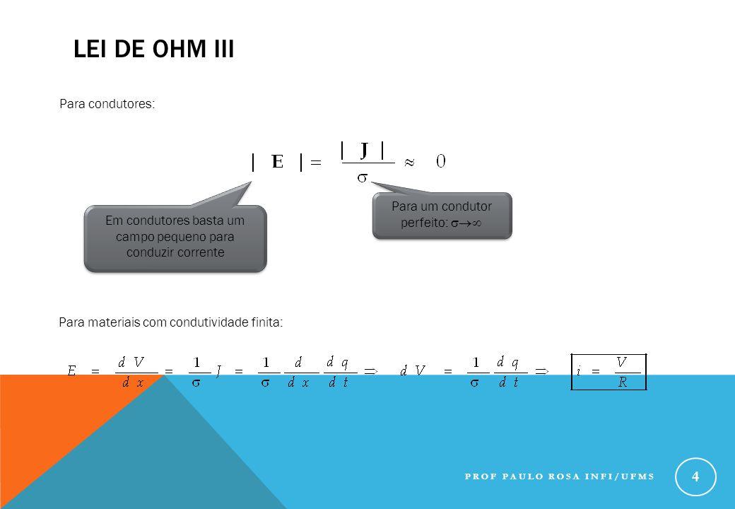 LEI DE OHM III Para condutores: Em condutores basta um campo pequeno para conduzir corrente Para um condutor perfeito:  Para materiais com condutiv