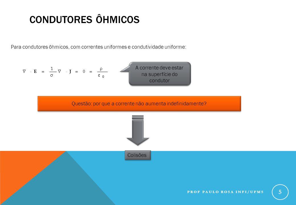 CONDUTORES ÔHMICOS Para condutores ôhmicos, com correntes uniformes e condutividade uniforme: A corrente deve estar na superfície do condutor Questão: