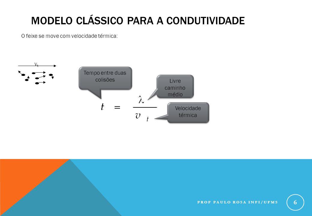 MODELO CLÁSSICO PARA A CONDUTIVIDADE A velocidade média será dada então por: a =F/m PROF PAULO ROSA INFI/UFMS 7