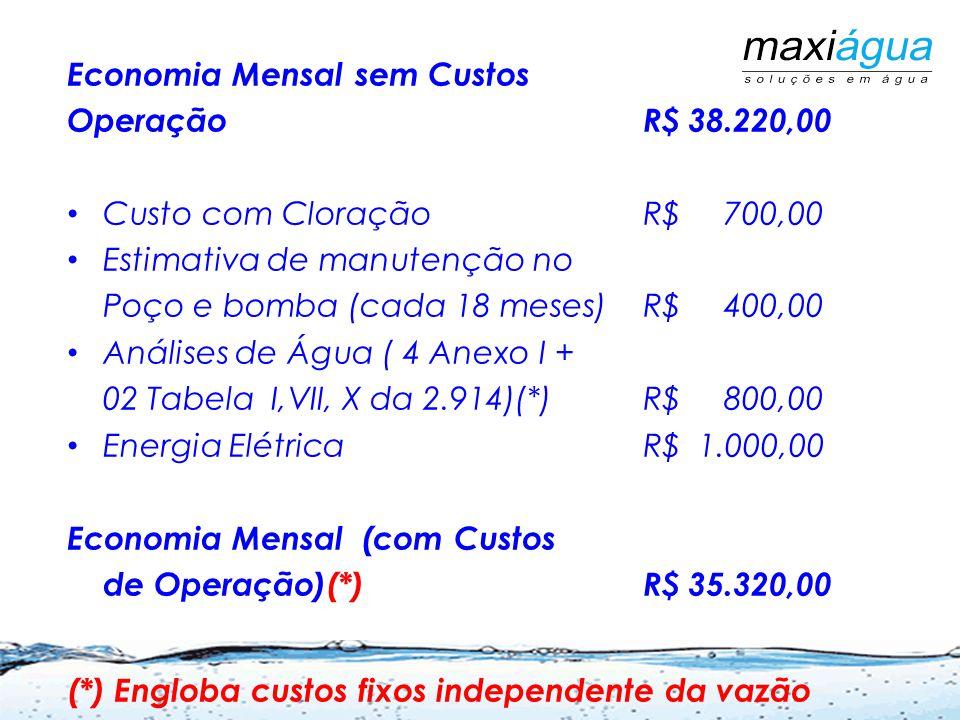 Economia Mensal sem Custos Operação R$ 38.220,00 Custo com CloraçãoR$ 700,00 Estimativa de manutenção no Poço e bomba (cada 18 meses)R$ 400,00 Análises de Água ( 4 Anexo I + 02 Tabela I,VII, X da 2.914)(*)R$ 800,00 Energia ElétricaR$ 1.000,00 Economia Mensal (com Custos de Operação)(*)R$ 35.320,00 (*) Engloba custos fixos independente da vazão
