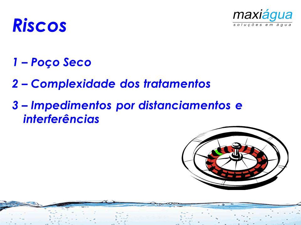 Riscos 1 – Poço Seco 2 – Complexidade dos tratamentos 3 – Impedimentos por distanciamentos e interferências