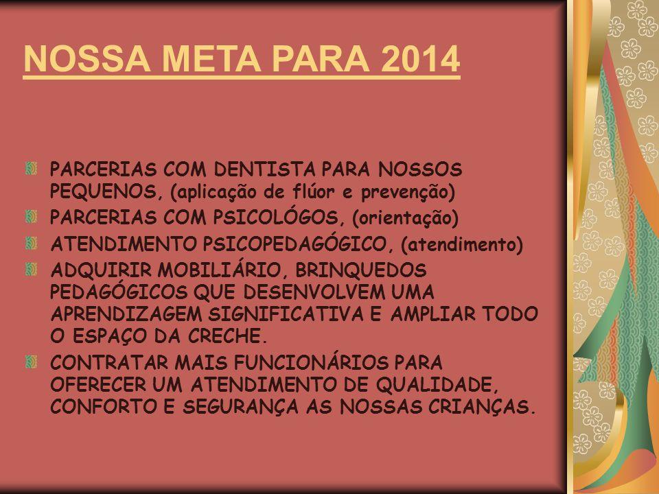 NOSSA META PARA 2014 PARCERIAS COM DENTISTA PARA NOSSOS PEQUENOS, (aplicação de flúor e prevenção) PARCERIAS COM PSICOLÓGOS, (orientação) ATENDIMENTO