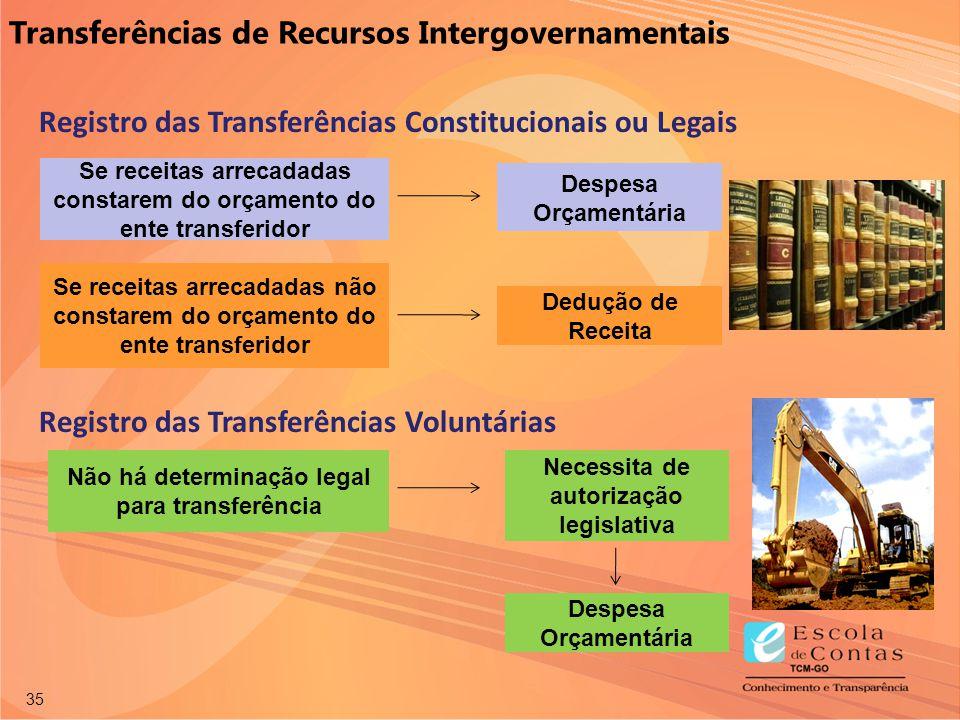 Permitida a reprodução total ou parcial desta publicação desde que citada a fonte. 35 Registro das Transferências Constitucionais ou Legais Registro d
