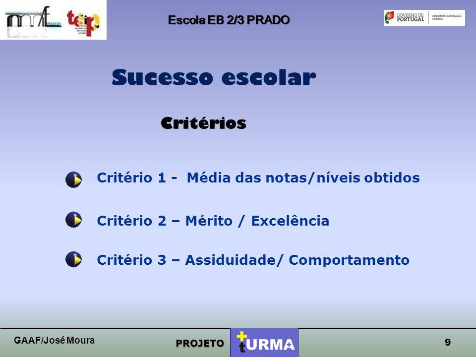 8 Escola EB 2/3 PRADO PROJETO PROJETO TURMA + Sucesso escolar Participação na vida escolar As turmas são avaliadas segundo 3 critérios em cada um dos