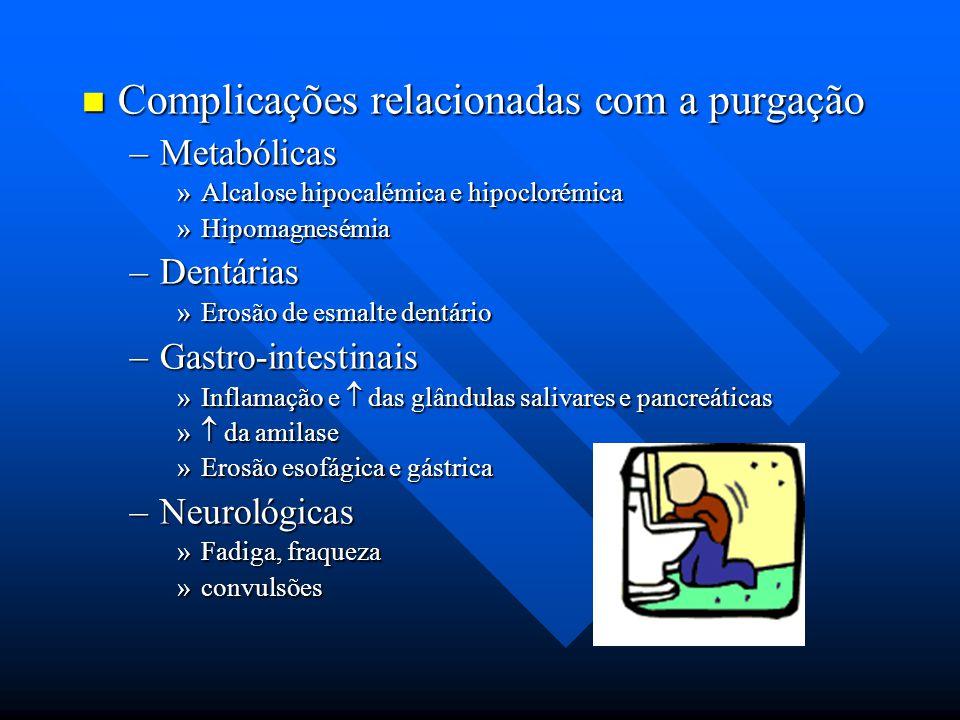 Complicações relacionadas com a purgação Complicações relacionadas com a purgação –Metabólicas »Alcalose hipocalémica e hipoclorémica »Hipomagnesémia
