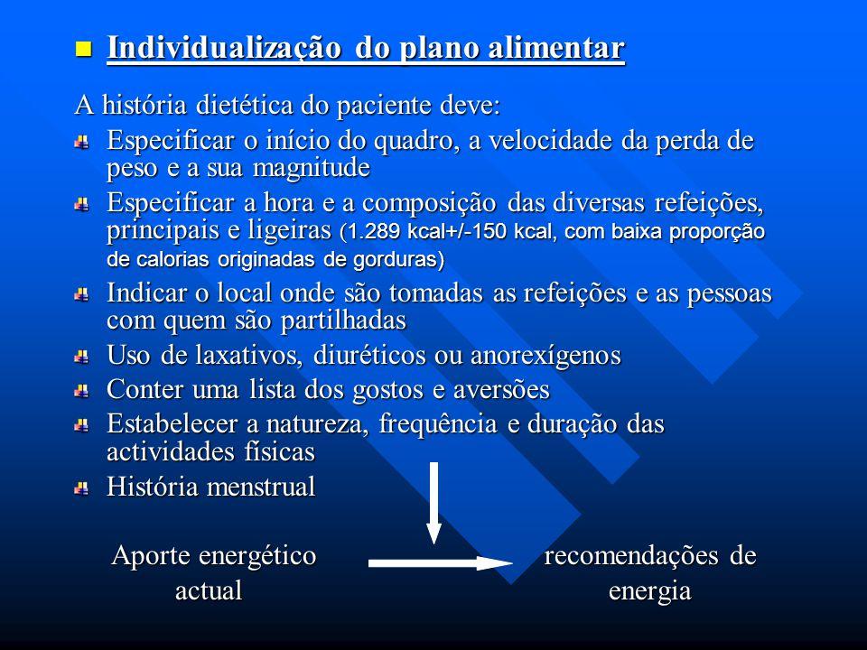 Individualização do plano alimentar Individualização do plano alimentar A história dietética do paciente deve: Especificar o início do quadro, a veloc