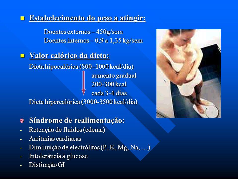 Estabelecimento do peso a atingir: Estabelecimento do peso a atingir: Doentes externos – 450g/sem Doentes internos – 0,9 a 1,35 kg/sem Valor calórico