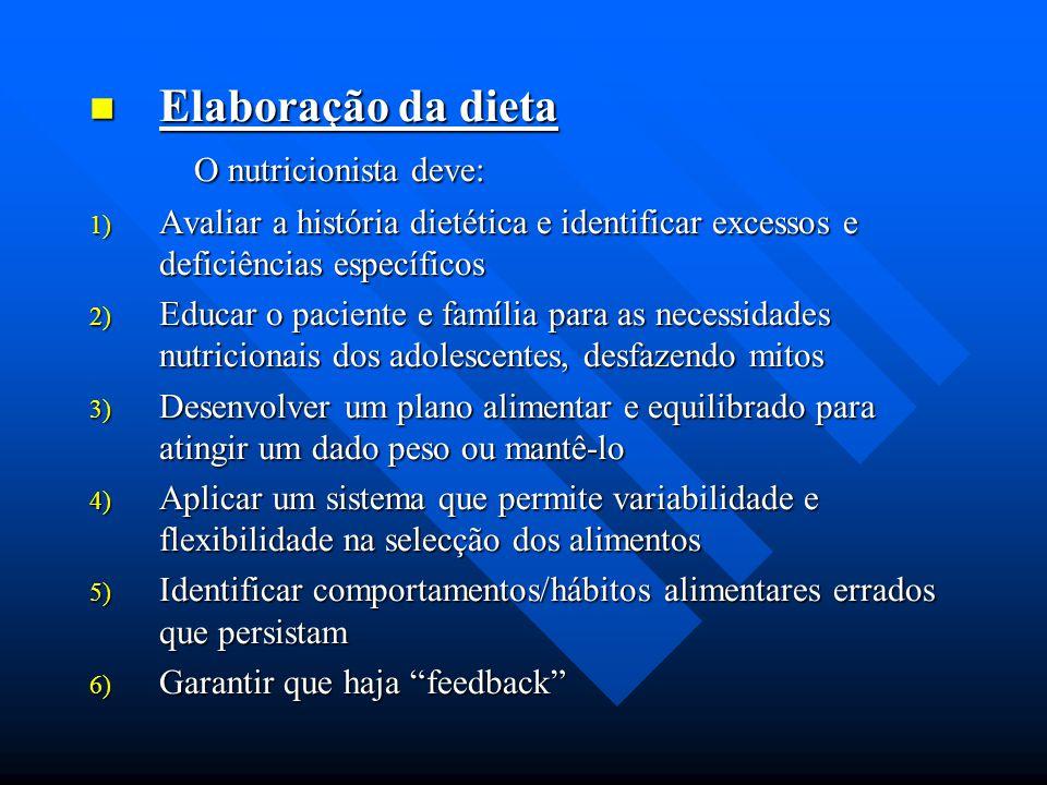 Elaboração da dieta Elaboração da dieta O nutricionista deve: 1) Avaliar a história dietética e identificar excessos e deficiências específicos 2) Edu
