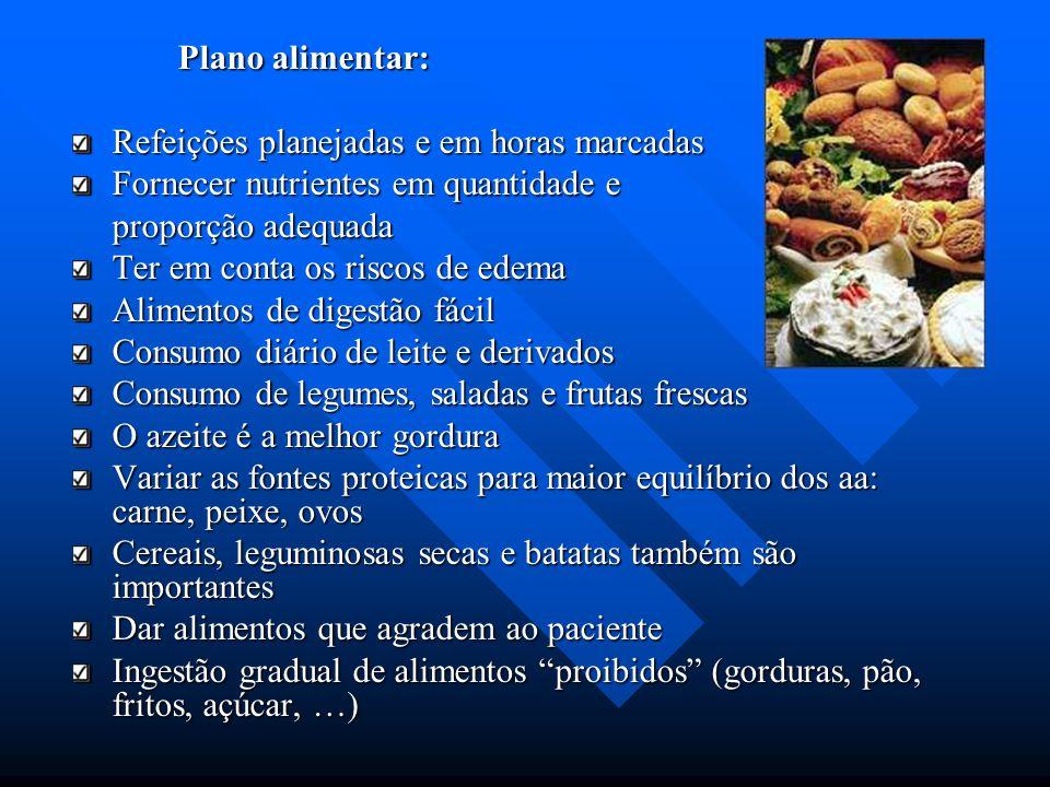 Plano alimentar: Refeições planejadas e em horas marcadas Fornecer nutrientes em quantidade e proporção adequada Ter em conta os riscos de edema Alime