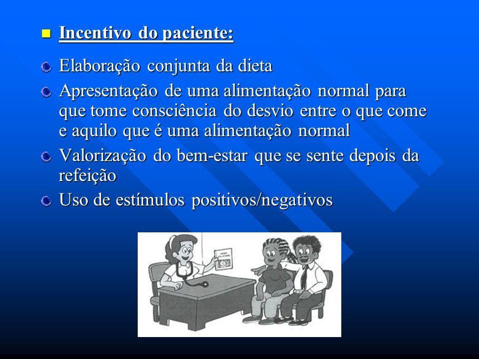 Incentivo do paciente: Incentivo do paciente: Elaboração conjunta da dieta Apresentação de uma alimentação normal para que tome consciência do desvio