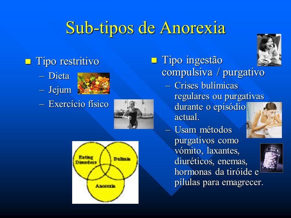 Sub-tipos de Anorexia Tipo restritivo Tipo restritivo –Dieta –Jejum –Exercício físico Tipo ingestão compulsiva / purgativo –Crises bulímicas regulares