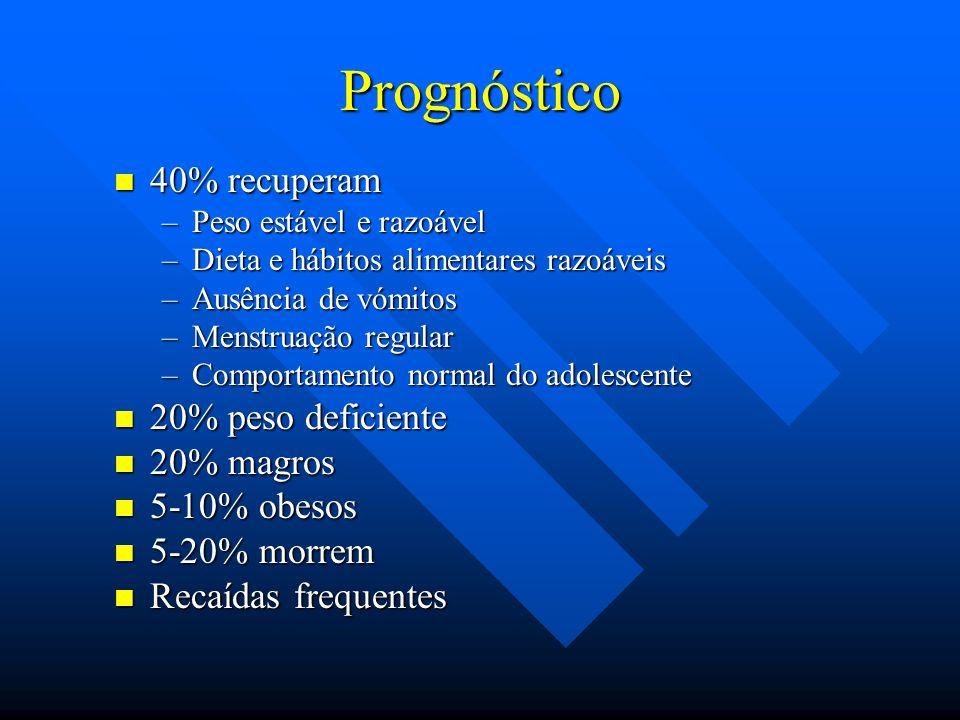 Prognóstico 40% recuperam 40% recuperam –Peso estável e razoável –Dieta e hábitos alimentares razoáveis –Ausência de vómitos –Menstruação regular –Com