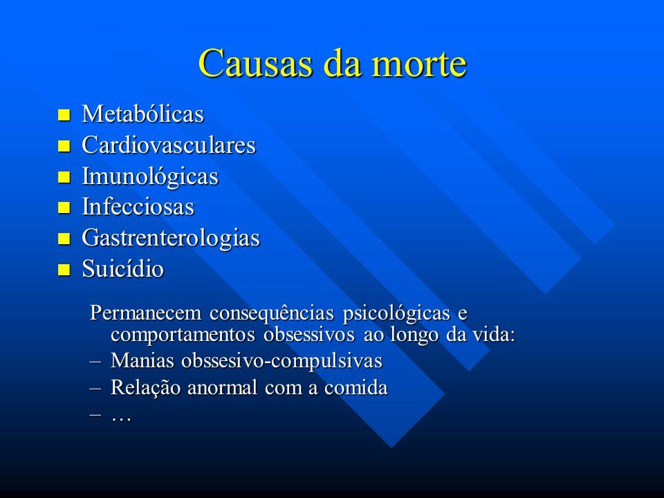 Causas da morte Metabólicas Metabólicas Cardiovasculares Cardiovasculares Imunológicas Imunológicas Infecciosas Infecciosas Gastrenterologias Gastrent