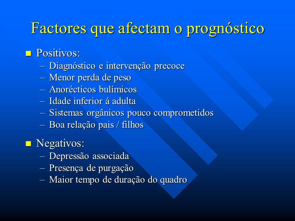 Factores que afectam o prognóstico Positivos: Positivos: –Diagnóstico e intervenção precoce –Menor perda de peso –Anorécticos bulímicos –Idade inferio