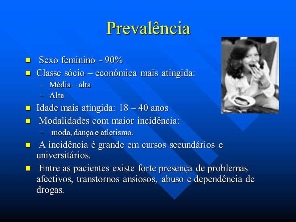 Prevalência Sexo feminino - 90% Sexo feminino - 90% Classe sócio – económica mais atingida: Classe sócio – económica mais atingida: –Média – alta –Alt