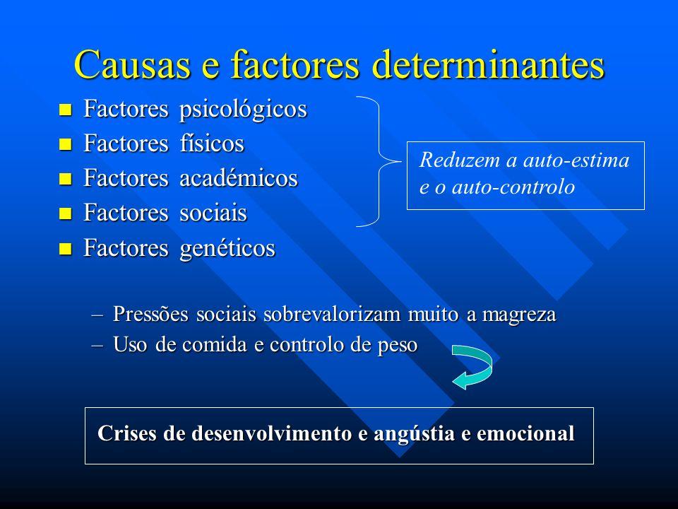 Causas e factores determinantes Factores psicológicos Factores psicológicos Factores físicos Factores físicos Factores académicos Factores académicos