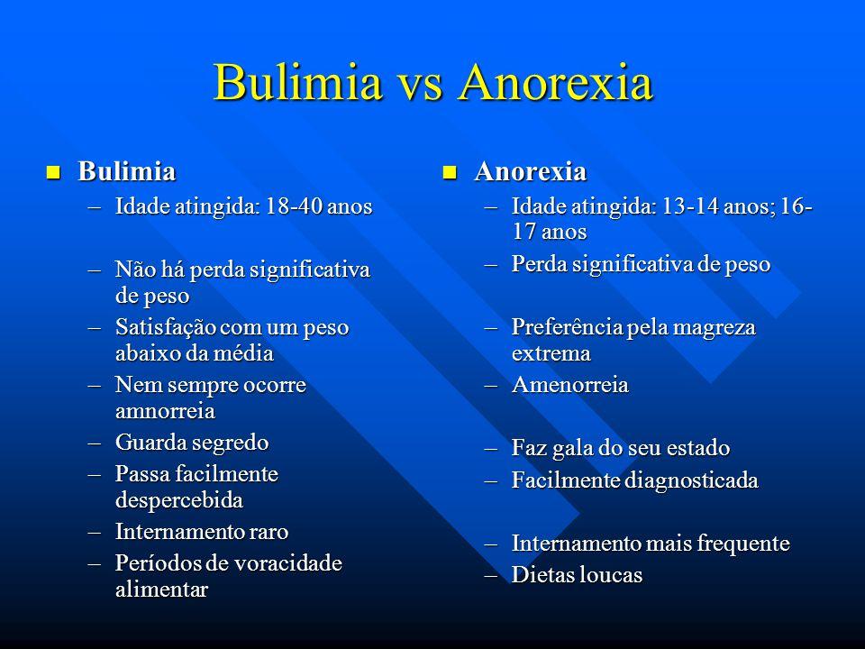 Bulimia vs Anorexia Bulimia Bulimia –Idade atingida: 18-40 anos –Não há perda significativa de peso –Satisfação com um peso abaixo da média –Nem sempr