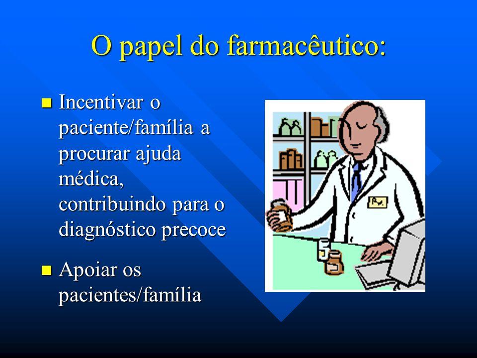 O papel do farmacêutico: Incentivar o paciente/família a procurar ajuda médica, contribuindo para o diagnóstico precoce Incentivar o paciente/família