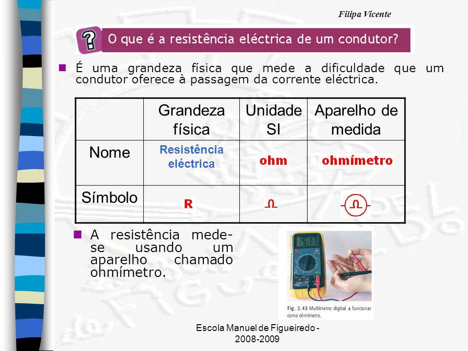 Filipa Vicente Escola Manuel de Figueiredo - 2008-2009 nO ohm, como qualquer unidade tem múltiplos (para medir valores grandes) e submúltiplos (para medir valores pequenos) nAs unidades de resistência mais usadas: ohm Ω Múltiplos quiloohm kΩ 1k Ω = 1000 Ω = 10 3 Ω megaohm M Ω 1M Ω = 1 000 000 Ω = 10 6 Ω Submúltiplosmiliohm mΩ 1 m Ω =0,001 Ω = 10 -3 Ω