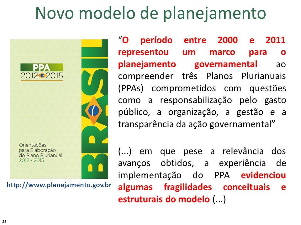 23 Novo modelo de planejamento O período entre 2000 e 2011 representou um marco para o planejamento governamental ao compreender três Planos Plurianuais (PPAs) comprometidos com questões como a responsabilização pelo gasto público, a organização, a gestão e a transparência da ação governamental http://www.planejamento.gov.br (...) em que pese a relevância dos avanços obtidos, a experiência de implementação do PPA evidenciou algumas fragilidades conceituais e estruturais do modelo (...)