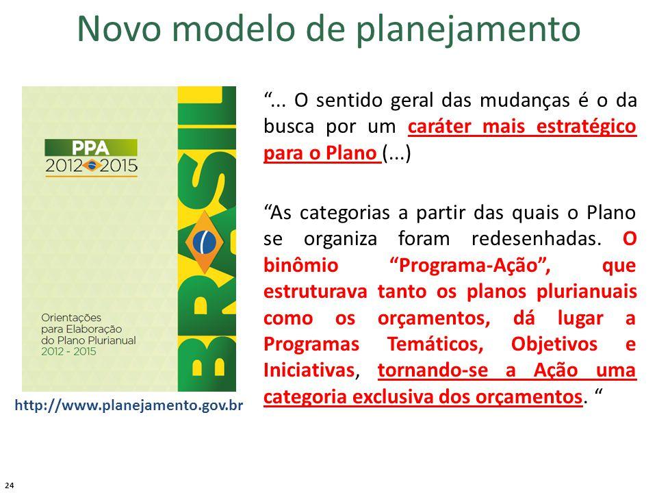 24 Novo modelo de planejamento ...