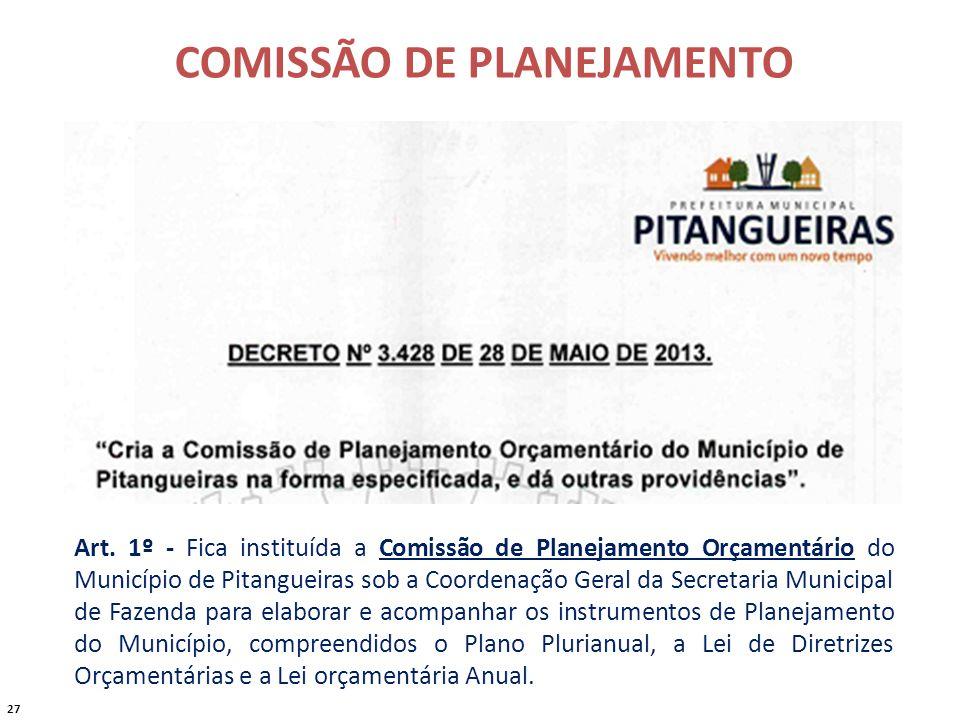 27 COMISSÃO DE PLANEJAMENTO Art.