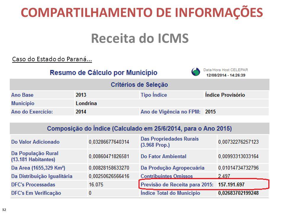 32 Receita do ICMS Caso do Estado do Paraná... COMPARTILHAMENTO DE INFORMAÇÕES