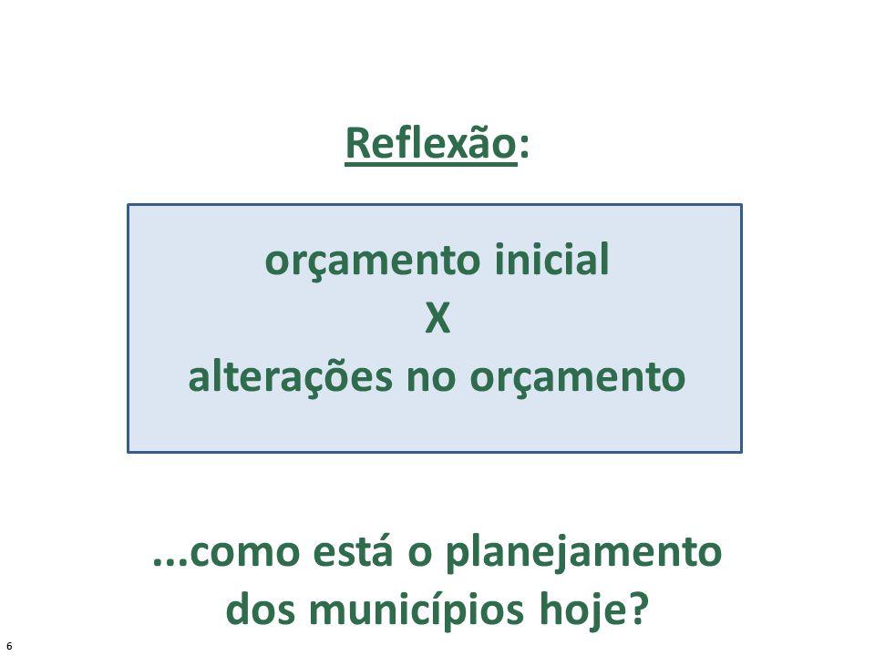 6 Reflexão: orçamento inicial X alterações no orçamento...como está o planejamento dos municípios hoje