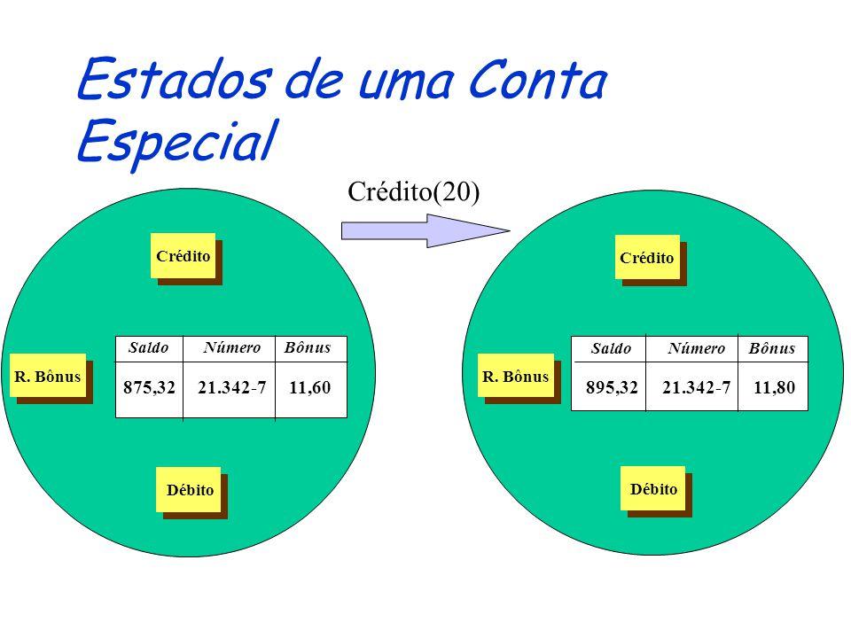Número Saldo 21.342-7 875,32 Crédito Débito Objeto Conta Especial R. Bônus Bônus 11,60