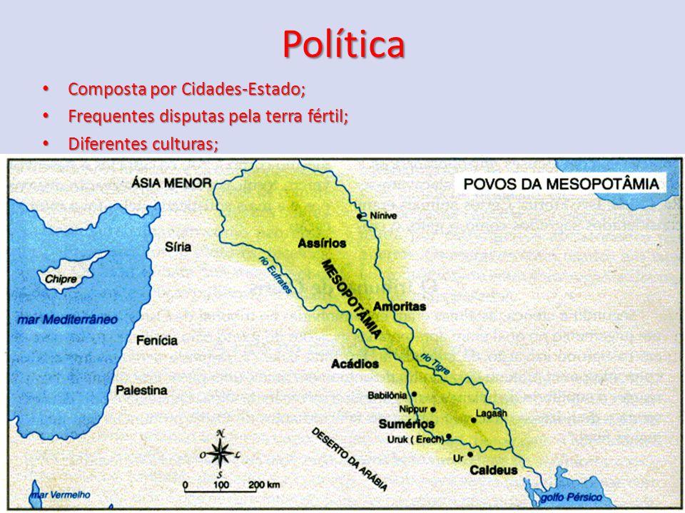 Política Composta por Cidades-Estado; Composta por Cidades-Estado; Frequentes disputas pela terra fértil; Frequentes disputas pela terra fértil; Difer
