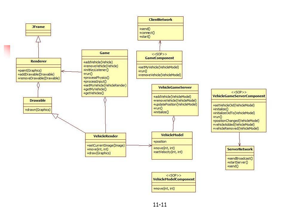 11-11 Diagrama de componente do Server