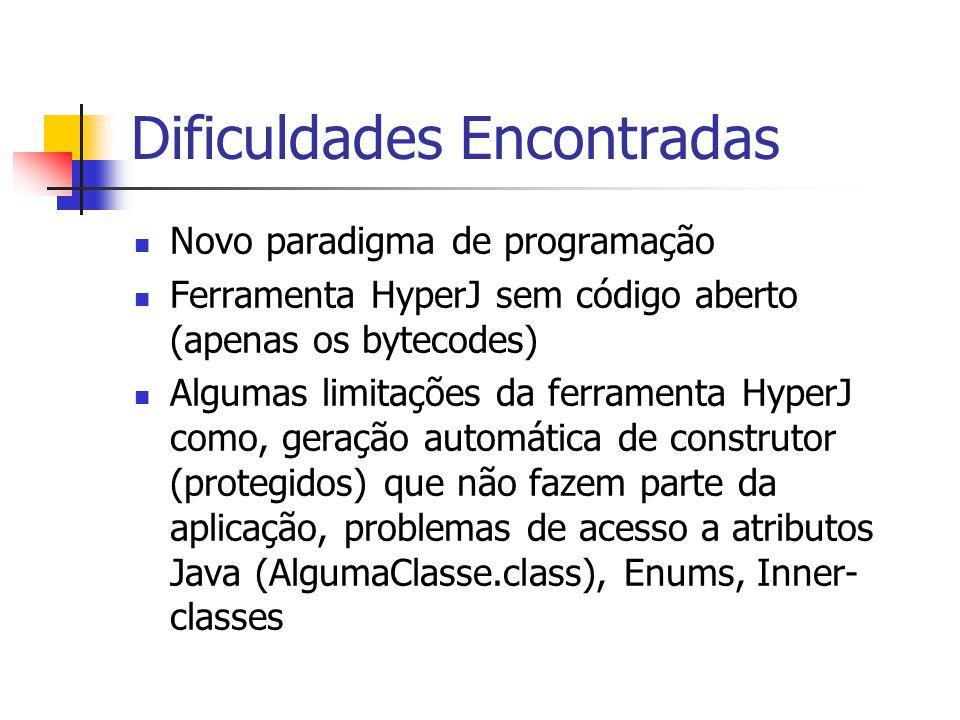 Dificuldades Encontradas Novo paradigma de programação Ferramenta HyperJ sem código aberto (apenas os bytecodes) Algumas limitações da ferramenta HyperJ como, geração automática de construtor (protegidos) que não fazem parte da aplicação, problemas de acesso a atributos Java (AlgumaClasse.class), Enums, Inner- classes