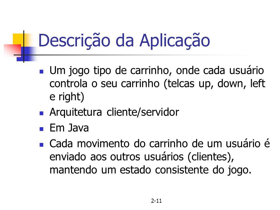 2-11 Descrição da Aplicação Um jogo tipo de carrinho, onde cada usuário controla o seu carrinho (telcas up, down, left e right) Arquitetura cliente/se