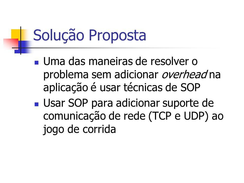 Solução Proposta Uma das maneiras de resolver o problema sem adicionar overhead na aplicação é usar técnicas de SOP Usar SOP para adicionar suporte de
