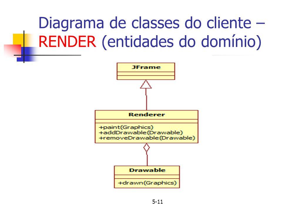 6-11 Diagrama de classes do cliente Model + Render