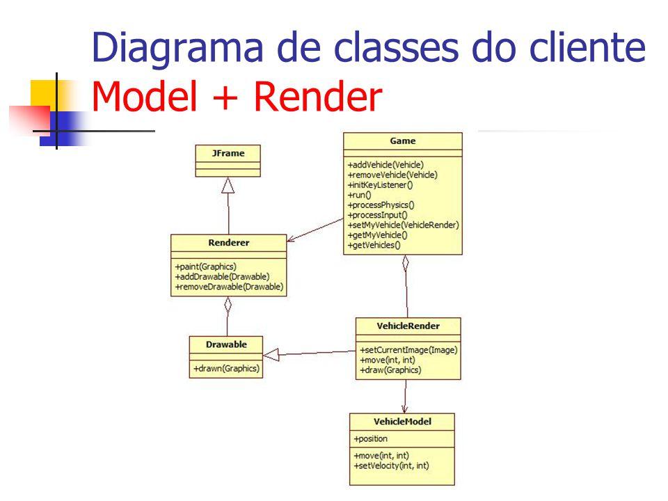 7-11 Diagrama de classe do servidor